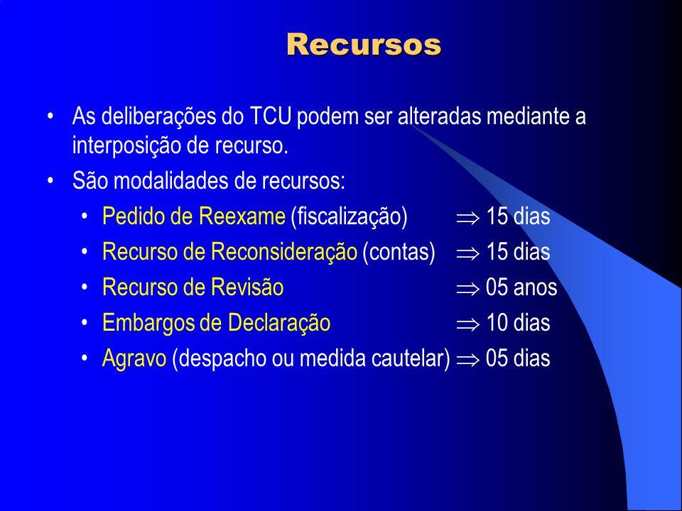 As deliberações do TCU podem ser alteradas mediante a interposição de recurso. São modalidades de recursos: Pedido de Reexame (fiscalização) 15 dias R