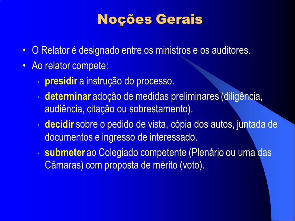 Noções Gerais O Relator é designado entre os ministros e os auditores. Ao relator compete: presidir a instrução do processo. determinar adoção de medi