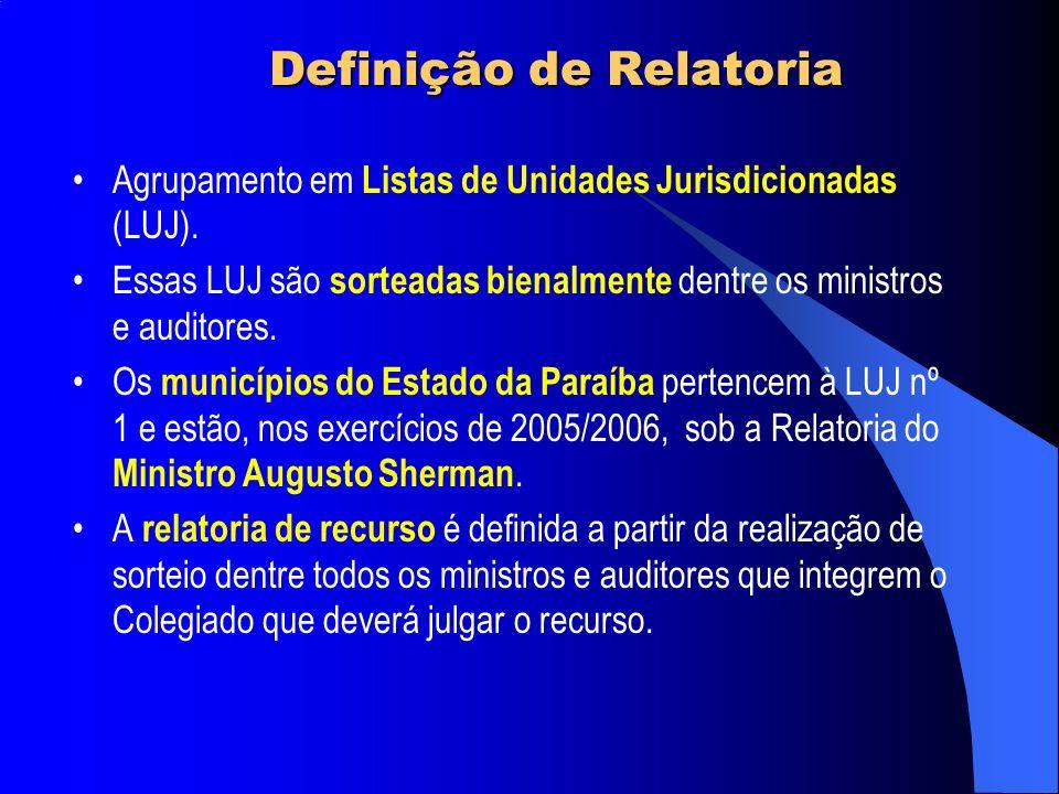 Definição de Relatoria Agrupamento em Listas de Unidades Jurisdicionadas (LUJ). Essas LUJ são sorteadas bienalmente dentre os ministros e auditores. O