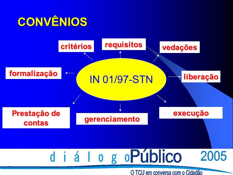 IN 01/97-STN execução gerenciamento Prestação de contas critérios requisitos vedações formalização liberação CONVÊNIOS
