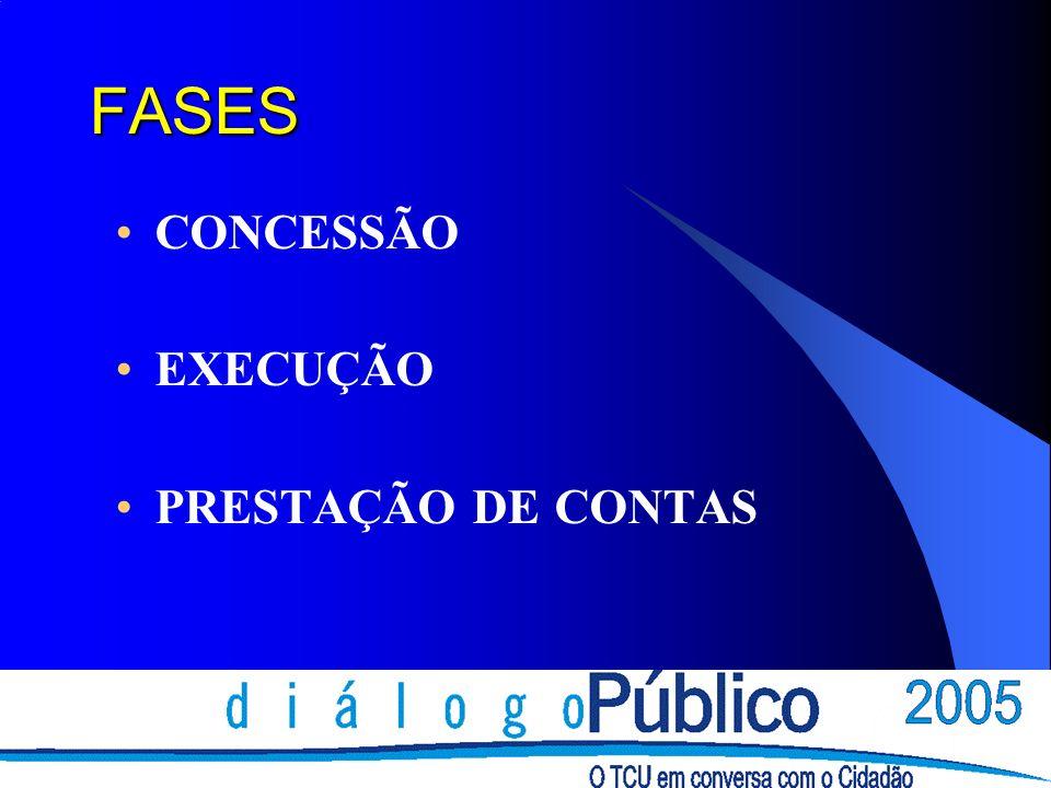FASES CONCESSÃO EXECUÇÃO PRESTAÇÃO DE CONTAS