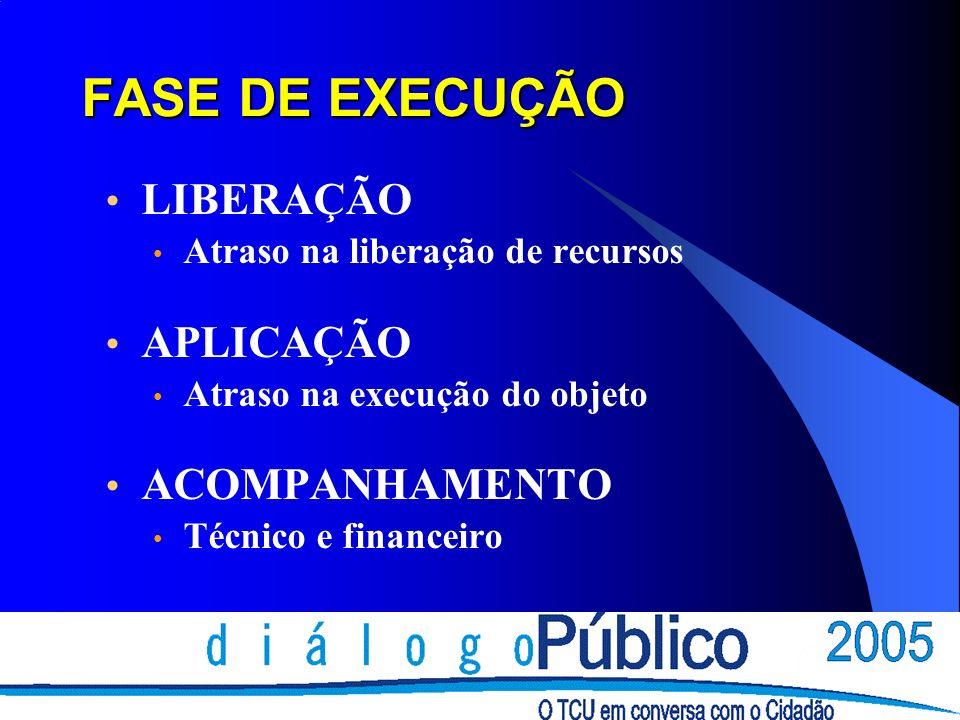 FASE DE EXECUÇÃO LIBERAÇÃO Atraso na liberação de recursos APLICAÇÃO Atraso na execução do objeto ACOMPANHAMENTO Técnico e financeiro