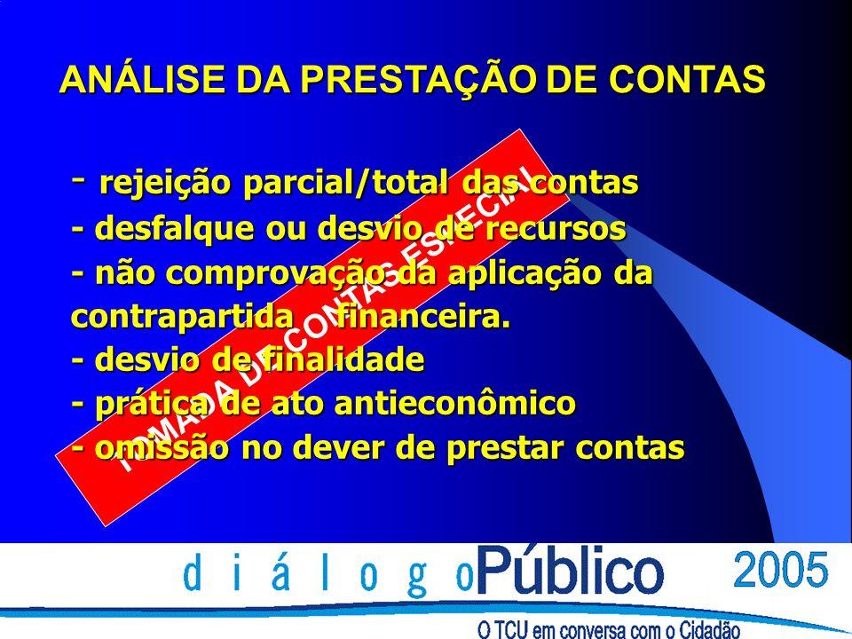 TOMADA DE CONTAS ESPECIAL - rejeição parcial/total das contas - desfalque ou desvio de recursos - não comprovação da aplicação da contrapartida financeira.