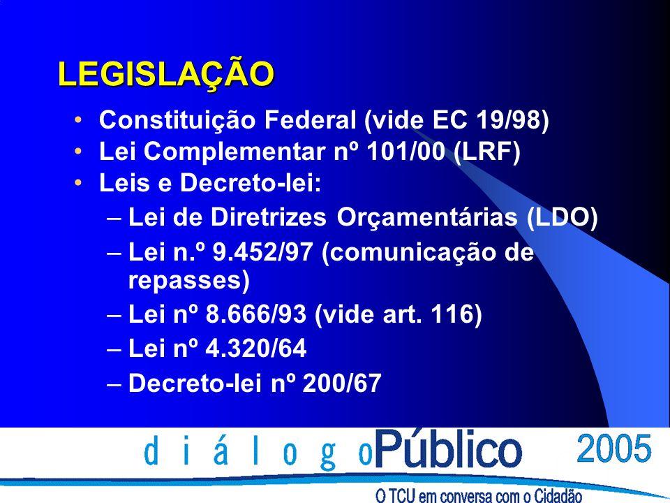 LEGISLAÇÃO Constituição Federal (vide EC 19/98) Lei Complementar nº 101/00 (LRF) Leis e Decreto-lei: –Lei de Diretrizes Orçamentárias (LDO) –Lei n.º 9.452/97 (comunicação de repasses) –Lei nº 8.666/93 (vide art.