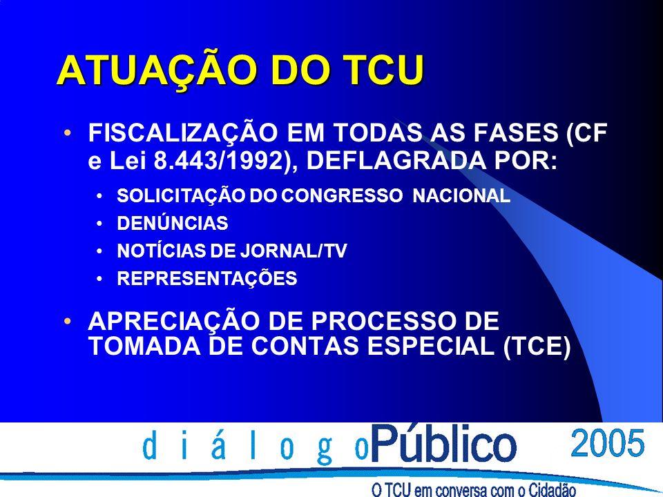 ATUAÇÃO DO TCU FISCALIZAÇÃO EM TODAS AS FASES (CF e Lei 8.443/1992), DEFLAGRADA POR: SOLICITAÇÃO DO CONGRESSO NACIONAL DENÚNCIAS NOTÍCIAS DE JORNAL/TV REPRESENTAÇÕES APRECIAÇÃO DE PROCESSO DE TOMADA DE CONTAS ESPECIAL (TCE)