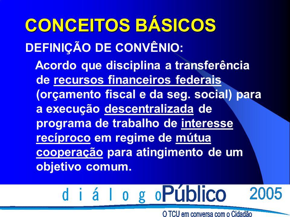 CONCEITOS BÁSICOS DEFINIÇÃO DE CONVÊNIO: Acordo que disciplina a transferência de recursos financeiros federais (orçamento fiscal e da seg.