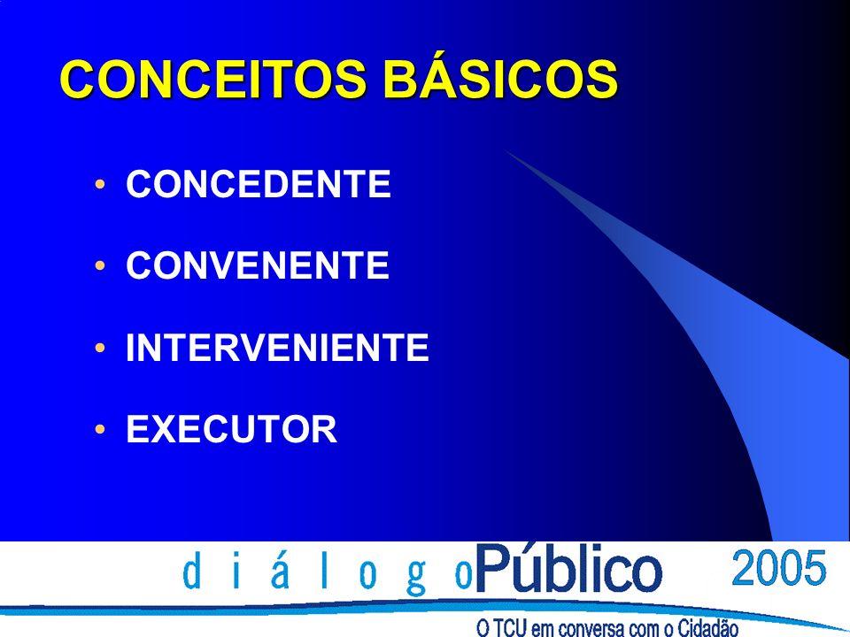 CONCEITOS BÁSICOS CONCEDENTE CONVENENTE INTERVENIENTE EXECUTOR