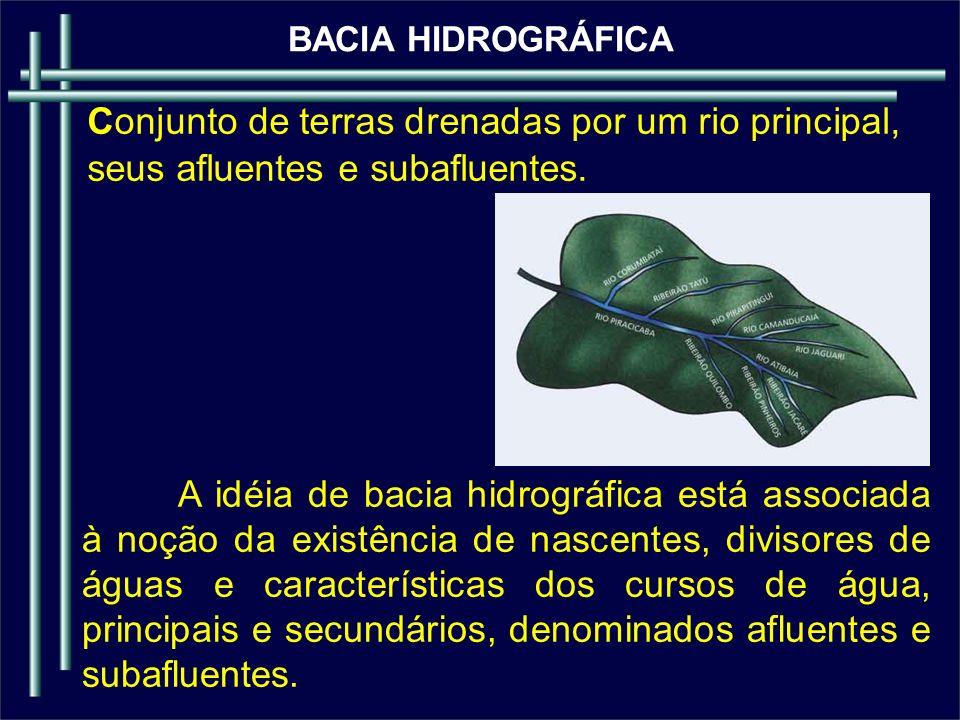 CLASSIFICAÇÃO DAS BACIAS HIDROGRÁFICAS Quanto ao escoamento global: CRIPTORRÉICA => Quando as bacias são subterrâneas, como nas áreas cárticas.