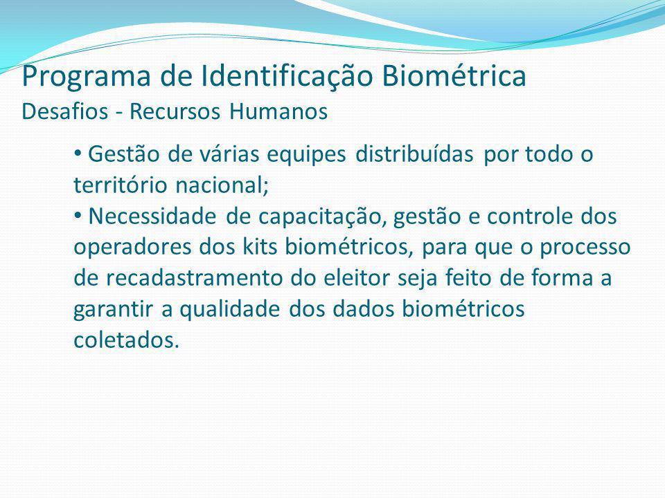 Programa de Identificação Biométrica Desafios - Recursos Humanos Gestão de várias equipes distribuídas por todo o território nacional; Necessidade de capacitação, gestão e controle dos operadores dos kits biométricos, para que o processo de recadastramento do eleitor seja feito de forma a garantir a qualidade dos dados biométricos coletados.