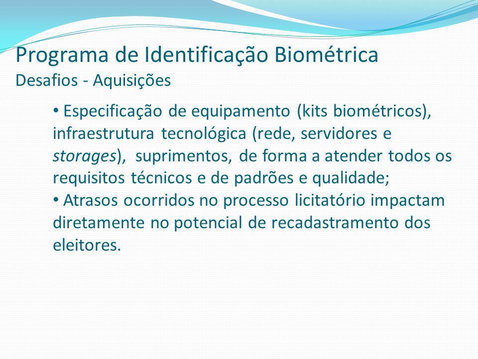 Programa de Identificação Biométrica Desafios - Aquisições Especificação de equipamento (kits biométricos), infraestrutura tecnológica (rede, servidores e storages), suprimentos, de forma a atender todos os requisitos técnicos e de padrões e qualidade; Atrasos ocorridos no processo licitatório impactam diretamente no potencial de recadastramento dos eleitores.