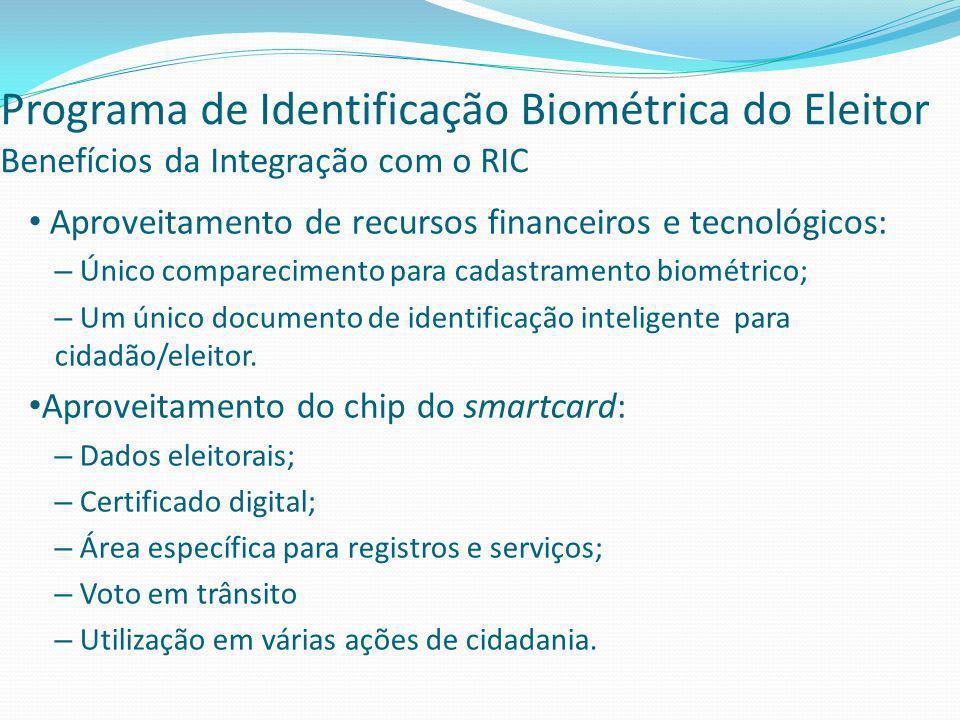 Aproveitamento de recursos financeiros e tecnológicos: – Único comparecimento para cadastramento biométrico; – Um único documento de identificação inteligente para cidadão/eleitor.