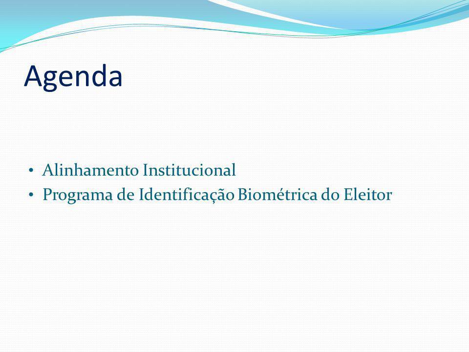 Agenda Alinhamento Institucional Programa de Identificação Biométrica do Eleitor