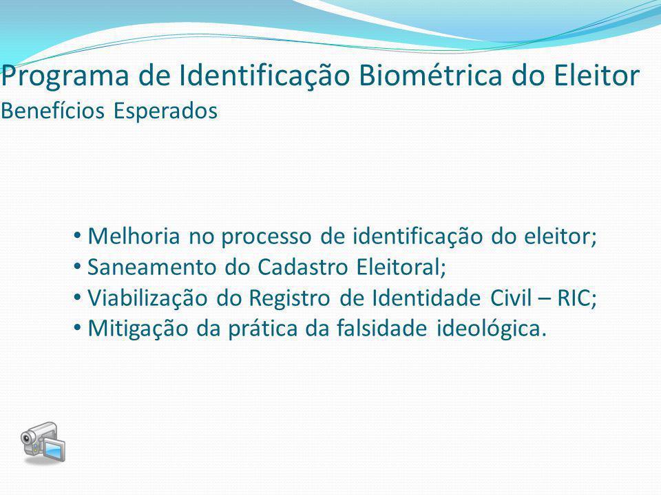 Programa de Identificação Biométrica do Eleitor Benefícios Esperados Melhoria no processo de identificação do eleitor; Saneamento do Cadastro Eleitoral; Viabilização do Registro de Identidade Civil – RIC; Mitigação da prática da falsidade ideológica.