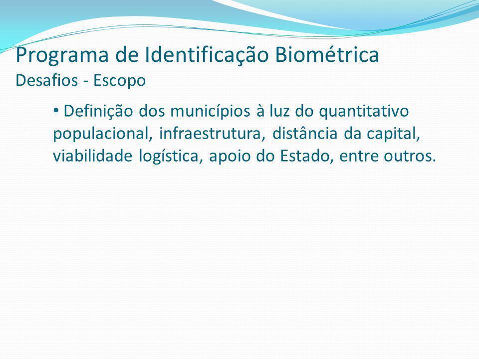 Programa de Identificação Biométrica Desafios - Escopo Definição dos municípios à luz do quantitativo populacional, infraestrutura, distância da capital, viabilidade logística, apoio do Estado, entre outros.