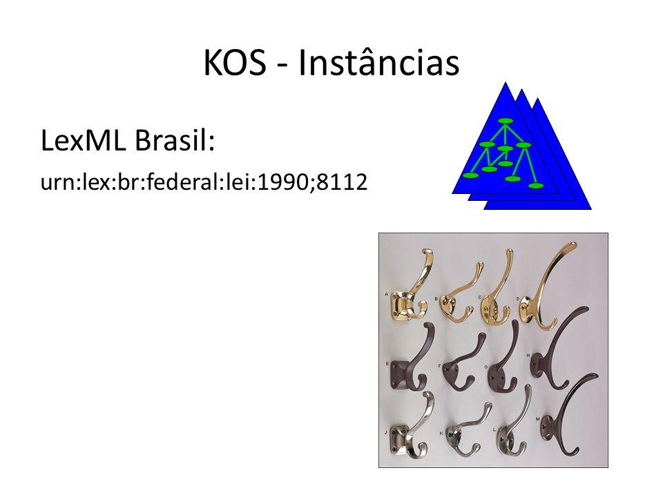 KOS - Instâncias LexML Brasil: urn:lex:br:federal:lei:1990;8112