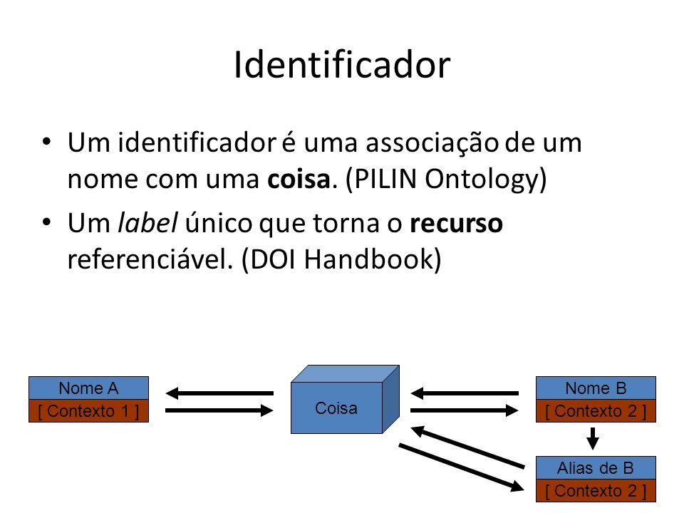 Identificador Um identificador é uma associação de um nome com uma coisa. (PILIN Ontology) Um label único que torna o recurso referenciável. (DOI Hand