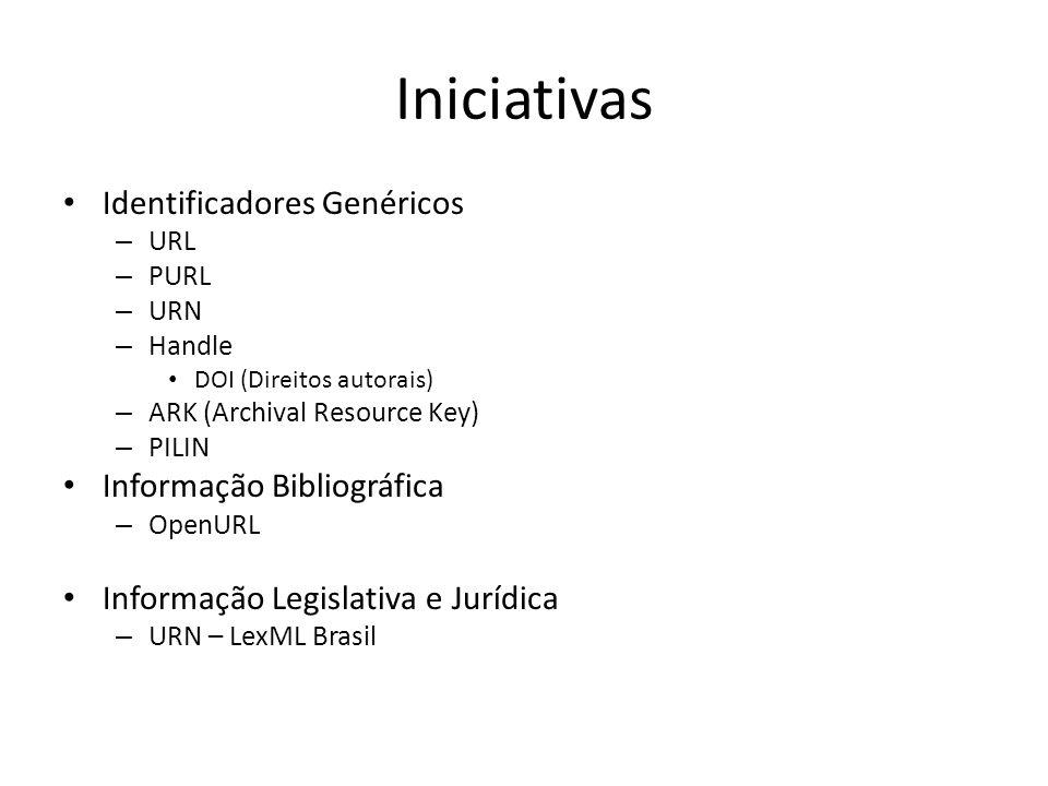 Iniciativas Identificadores Genéricos – URL – PURL – URN – Handle DOI (Direitos autorais) – ARK (Archival Resource Key) – PILIN Informação Bibliográfi