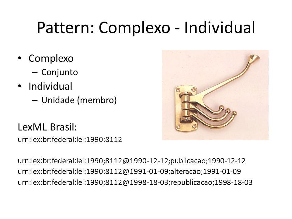Pattern: Complexo - Individual Complexo – Conjunto Individual – Unidade (membro) LexML Brasil: urn:lex:br:federal:lei:1990;8112 urn:lex:br:federal:lei