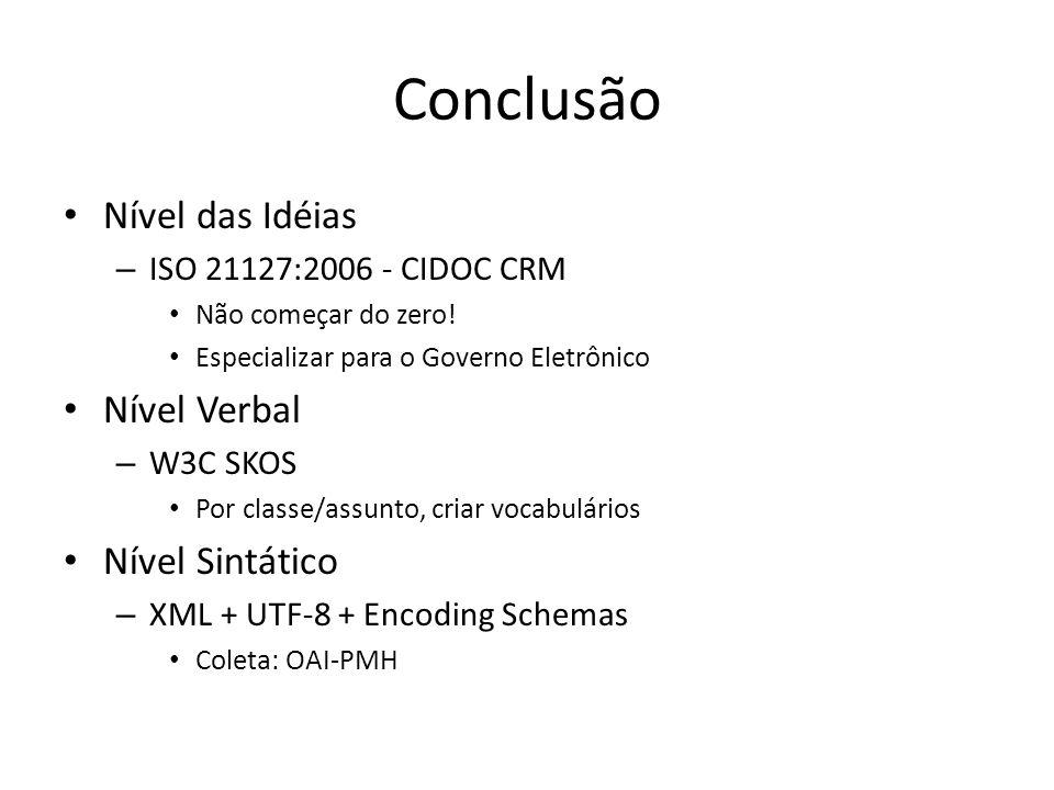 Conclusão Nível das Idéias – ISO 21127:2006 - CIDOC CRM Não começar do zero! Especializar para o Governo Eletrônico Nível Verbal – W3C SKOS Por classe