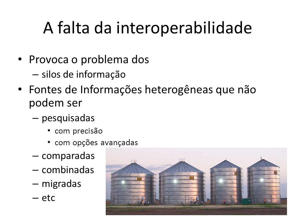 A falta da interoperabilidade Provoca o problema dos – silos de informação Fontes de Informações heterogêneas que não podem ser – pesquisadas com prec