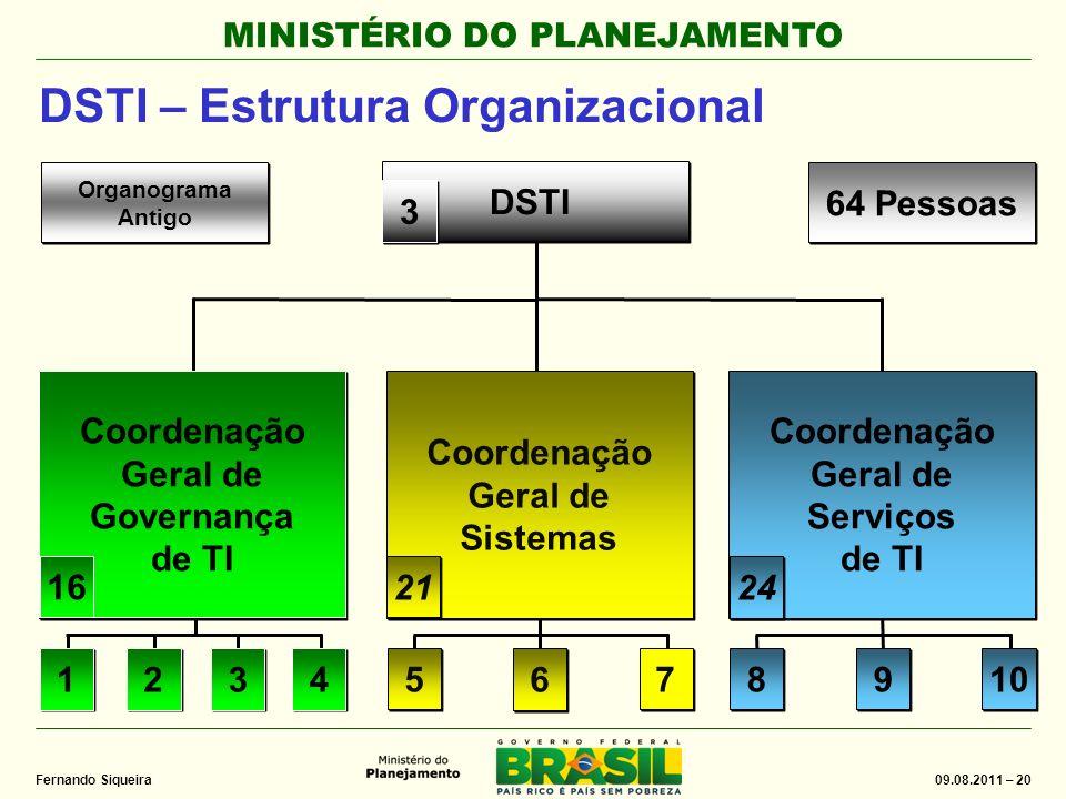 MINISTÉRIO DO PLANEJAMENTO 09.08.2011 – 20 Fernando Siqueira DSTI – Estrutura Organizacional DSTI Coordenação Geral de Governança de TI Coordenação Geral de Governança de TI Coordenação Geral de Sistemas Coordenação Geral de Sistemas Coordenação Geral de Serviços de TI Coordenação Geral de Serviços de TI 1 1 4 4 2 2 3 3 5 5 6 6 7 7 8 8 10 9 9 Coordenação Geral de Governança de TI 1423 21 16 24 3 3 64 Pessoas Organograma Antigo Organograma Antigo