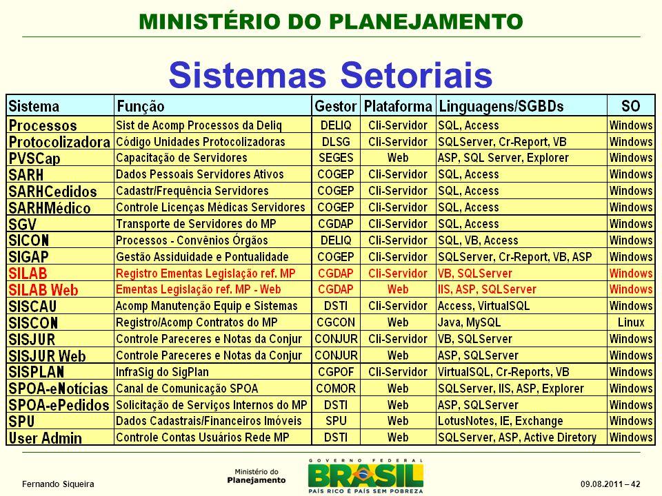 MINISTÉRIO DO PLANEJAMENTO 09.08.2011 – 42 Fernando Siqueira Sistemas Setoriais