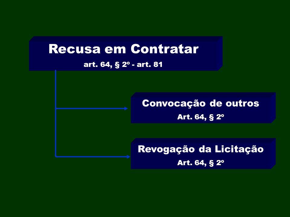Recusa em Contratar art. 64, § 2º - art. 81 Convocação de outros Art. 64, § 2º Revogação da Licitação Art. 64, § 2º