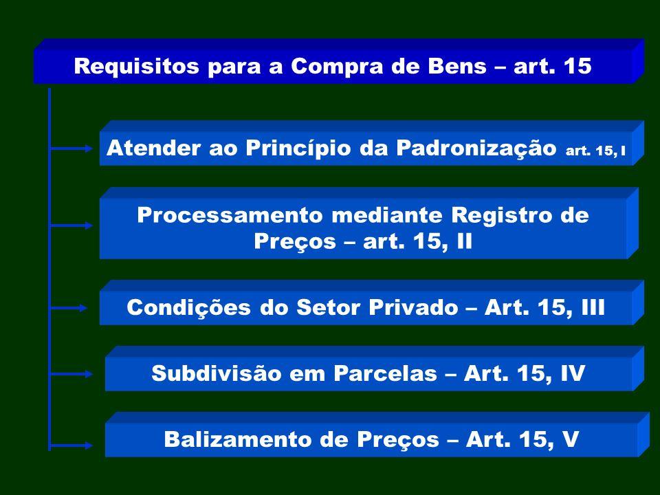 Requisitos para a Compra de Bens – art. 15 Atender ao Princípio da Padronização art. 15, I Processamento mediante Registro de Preços – art. 15, II Con