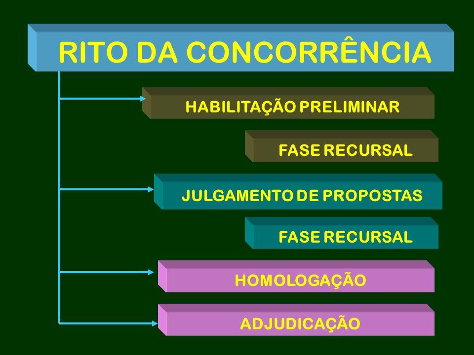 RITO DA CONCORRÊNCIA HABILITAÇÃO PRELIMINAR JULGAMENTO DE PROPOSTAS HOMOLOGAÇÃO FASE RECURSAL ADJUDICAÇÃO