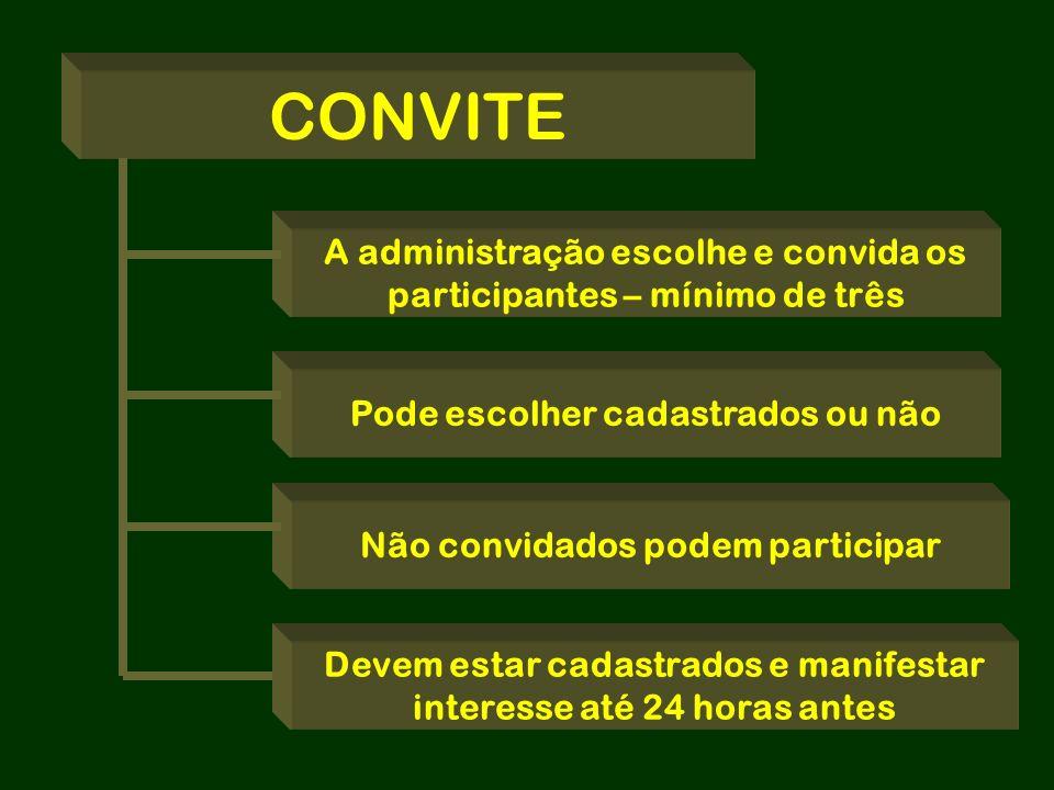 CONVITE A administração escolhe e convida os participantes – mínimo de três Não convidados podem participar Devem estar cadastrados e manifestar inter