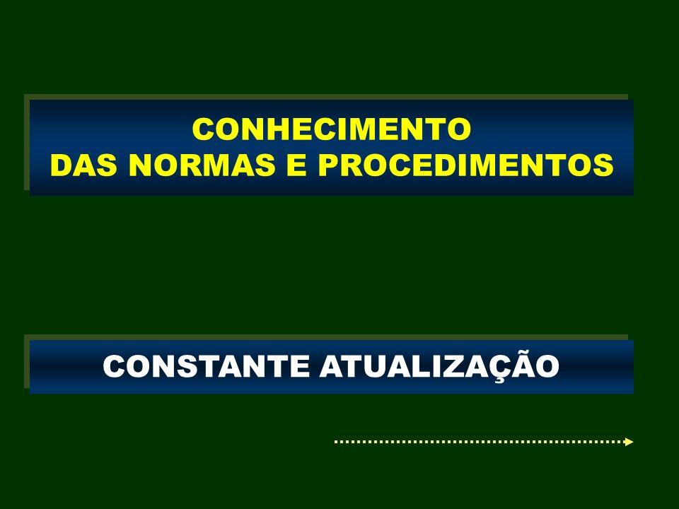 CONHECIMENTO DAS NORMAS E PROCEDIMENTOS CONSTANTE ATUALIZAÇÃO