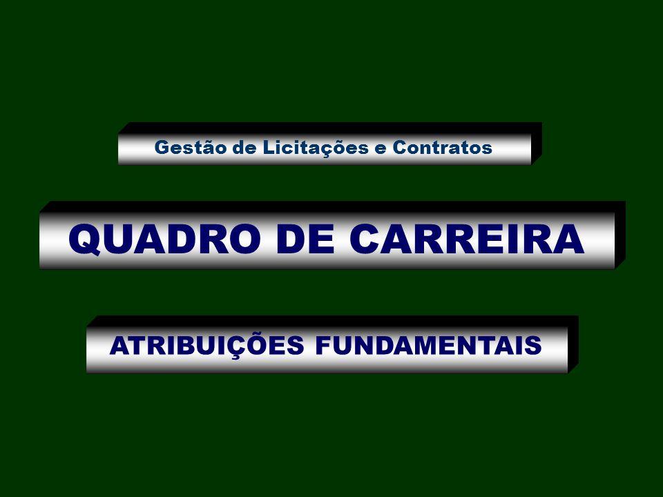 QUADRO DE CARREIRA ATRIBUIÇÕES FUNDAMENTAIS Gestão de Licitações e Contratos