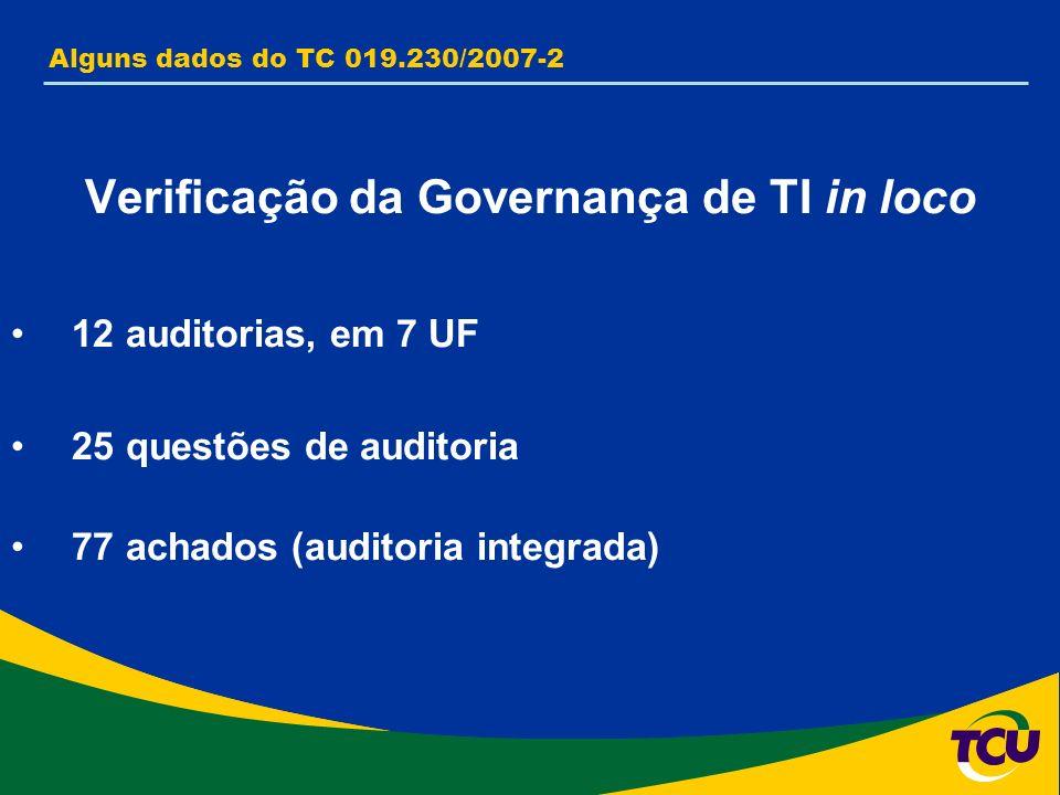 Alguns dados do TC 019.230/2007-2 Verificação da Governança de TI in loco 12 auditorias, em 7 UF 25 questões de auditoria 77 achados (auditoria integrada)