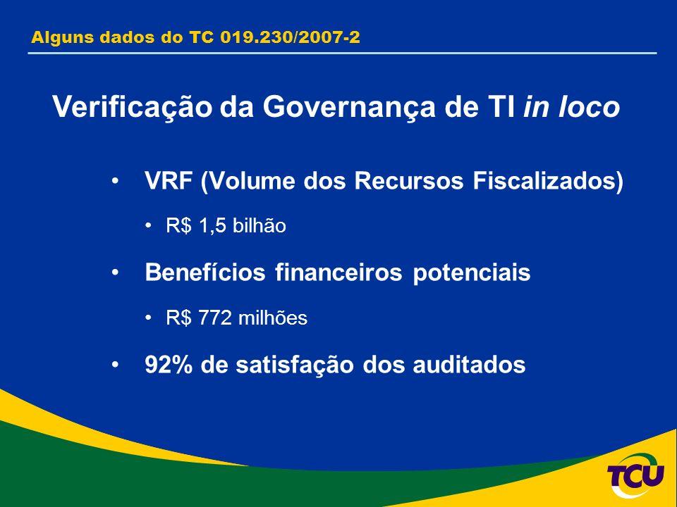 Alguns dados do TC 019.230/2007-2 VRF (Volume dos Recursos Fiscalizados) R$ 1,5 bilhão Benefícios financeiros potenciais R$ 772 milhões 92% de satisfação dos auditados Verificação da Governança de TI in loco