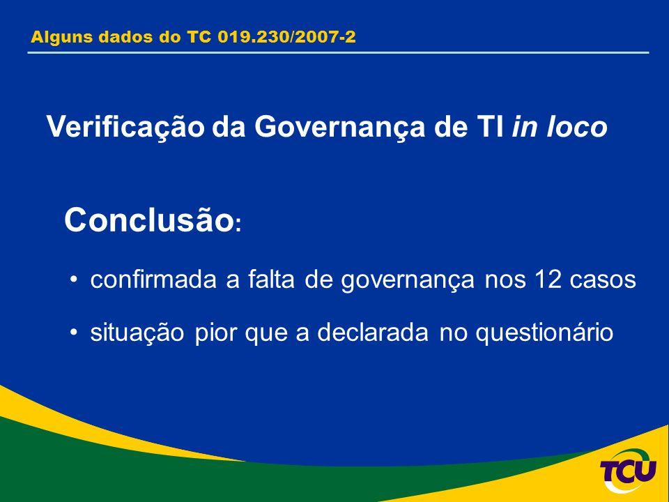 Alguns dados do TC 019.230/2007-2 Conclusão : confirmada a falta de governança nos 12 casos situação pior que a declarada no questionário Verificação da Governança de TI in loco