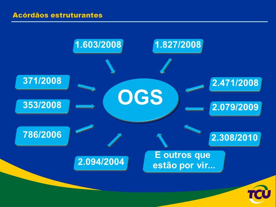 Acórdãos estruturantes OGS 1.603/2008 371/2008 353/2008 786/2006 2.094/2004 E outros que estão por vir...
