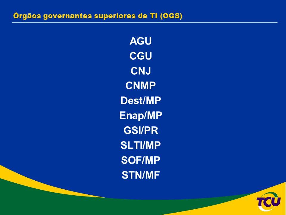 AGU CGU CNJ CNMP Dest/MP Enap/MP GSI/PR SLTI/MP SOF/MP STN/MF Órgãos governantes superiores de TI (OGS)