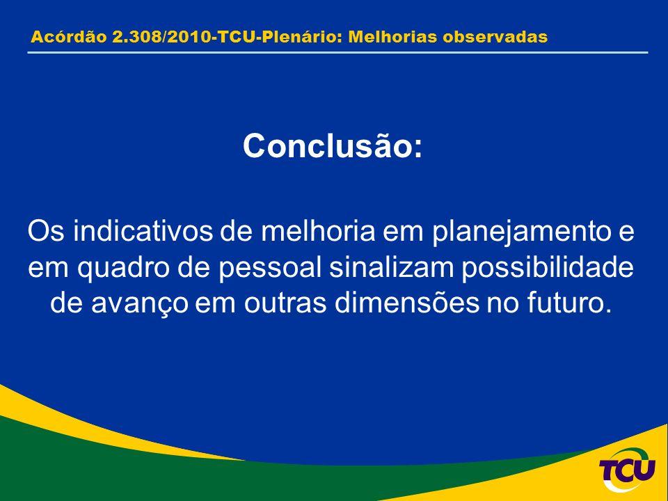 Acórdão 2.308/2010-TCU-Plenário: Melhorias observadas Conclusão: Os indicativos de melhoria em planejamento e em quadro de pessoal sinalizam possibilidade de avanço em outras dimensões no futuro.