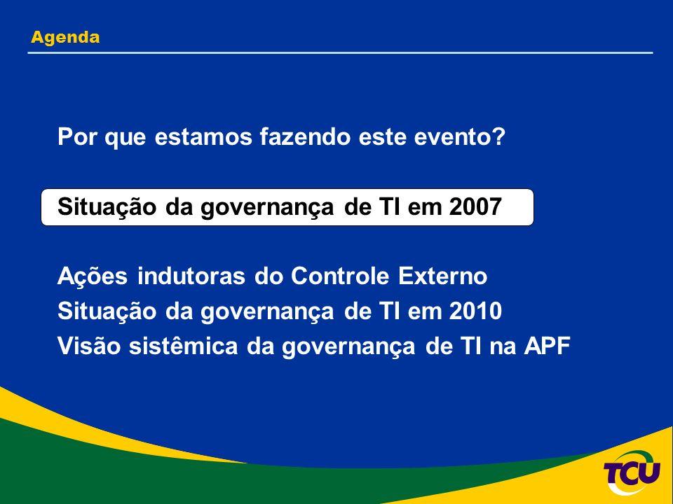 Papel da liderança na Governança de TI