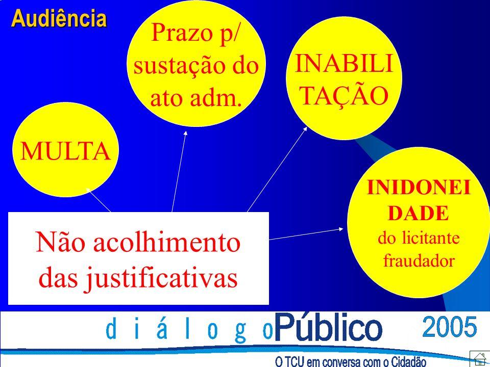 MULTA INIDONEI DADE do licitante fraudador INABILI TAÇÃO Prazo p/ sustação do ato adm. Não acolhimento das justificativasAudiência