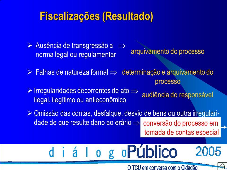 conversão do processo em tomada de contas especial Fiscalizações (Resultado) Ausência de transgressão a norma legal ou regulamentar arquivamento do pr