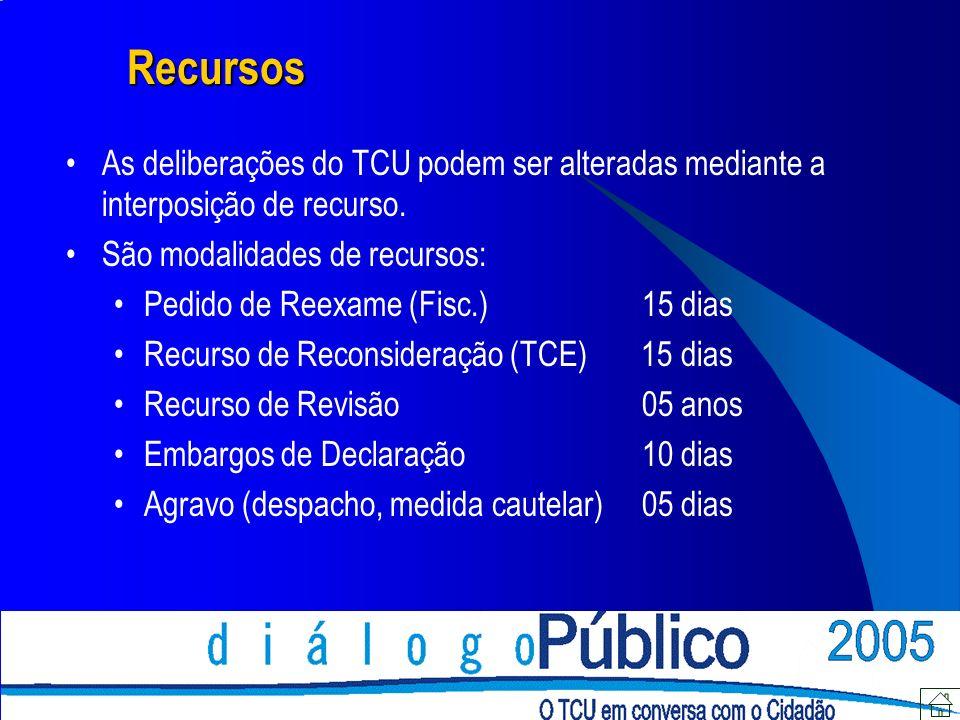 Recursos As deliberações do TCU podem ser alteradas mediante a interposição de recurso. São modalidades de recursos: Pedido de Reexame (Fisc.)15 dias