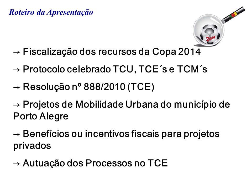 Fiscalização dos recursos da Copa 2014 Protocolo celebrado TCU, TCE´s e TCM´s Resolução nº 888/2010 (TCE) Projetos de Mobilidade Urbana do município d