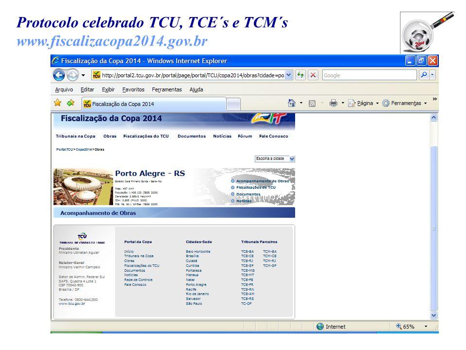 Protocolo celebrado TCU, TCE´s e TCM´s www.fiscalizacopa2014.gov.br