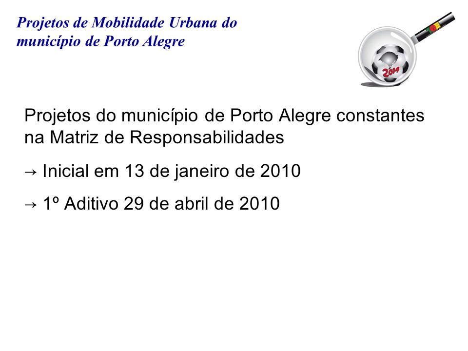 Projetos do município de Porto Alegre constantes na Matriz de Responsabilidades Inicial em 13 de janeiro de 2010 1º Aditivo 29 de abril de 2010 Projet