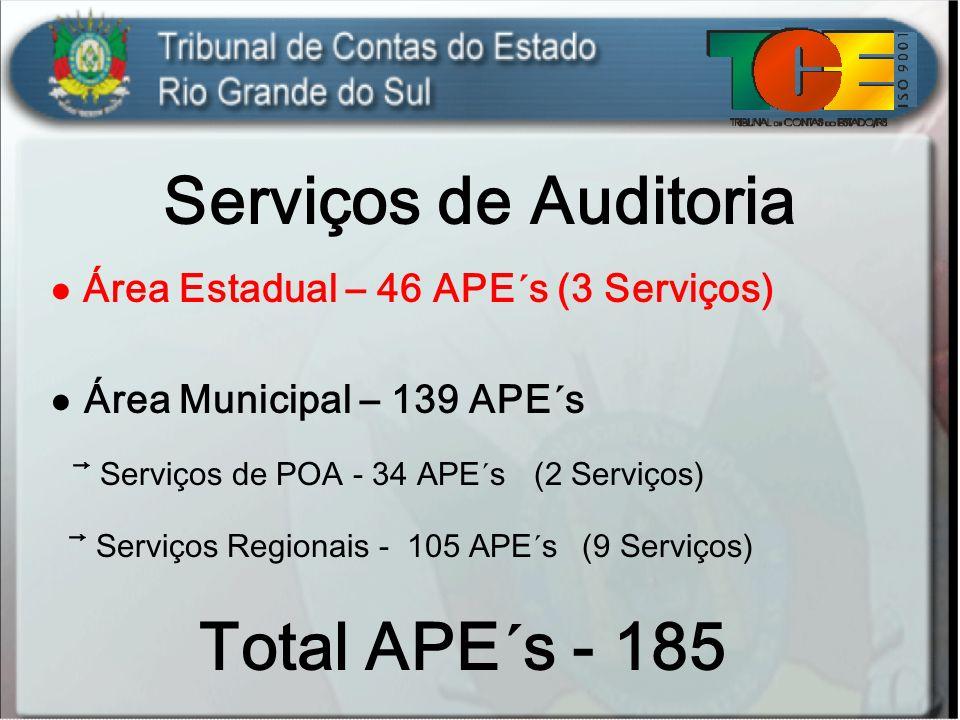 Serviços de Auditoria Área Estadual – 46 APE´s (3 Serviços) Área Municipal – 139 APE´s Serviços de POA - 34 APE´s (2 Serviços) Serviços Regionais - 10