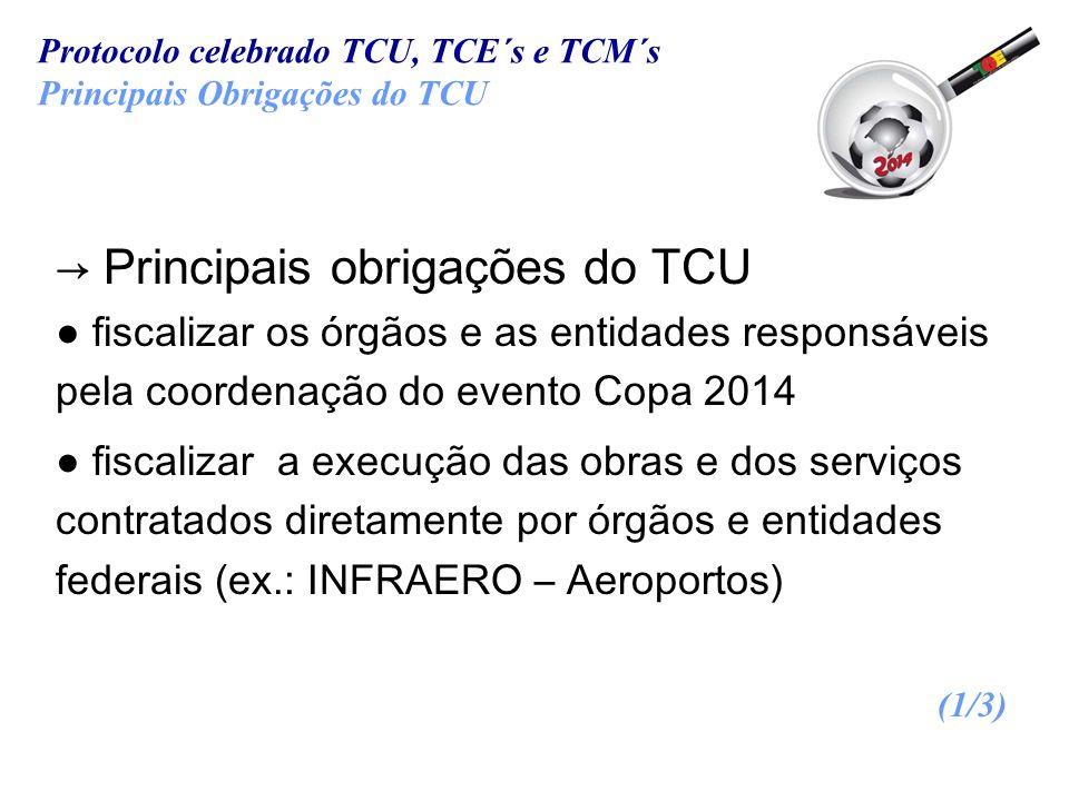Principais obrigações do TCU fiscalizar os órgãos e as entidades responsáveis pela coordenação do evento Copa 2014 fiscalizar a execução das obras e d