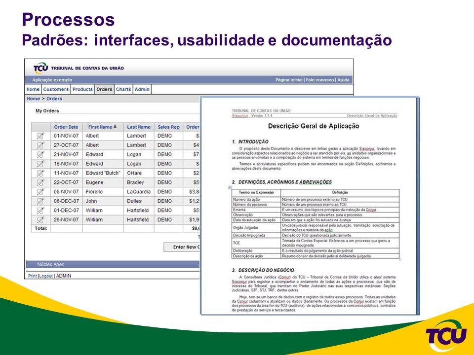 Processos Padrões: interfaces, usabilidade e documentação
