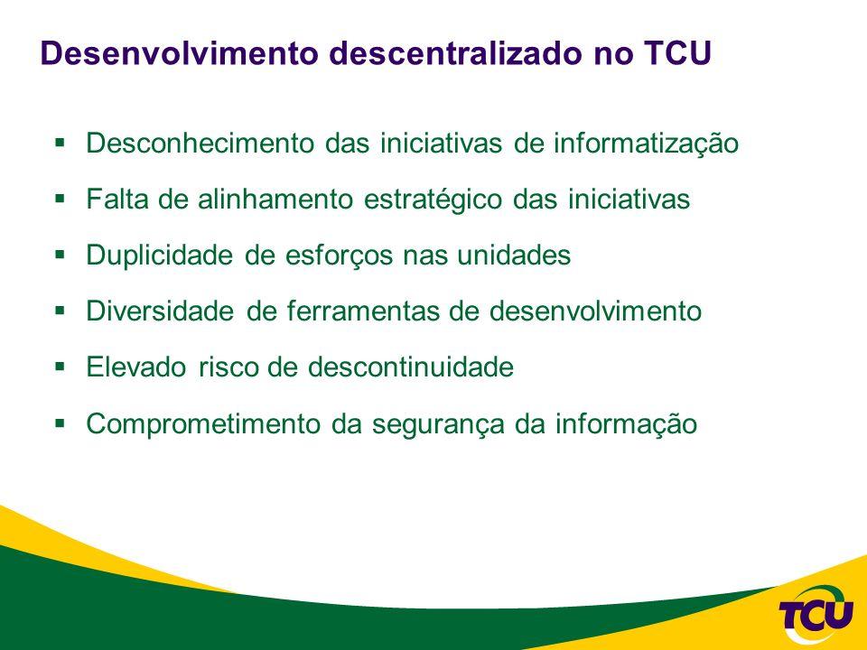 Desenvolvimento descentralizado no TCU Desconhecimento das iniciativas de informatização Falta de alinhamento estratégico das iniciativas Duplicidade