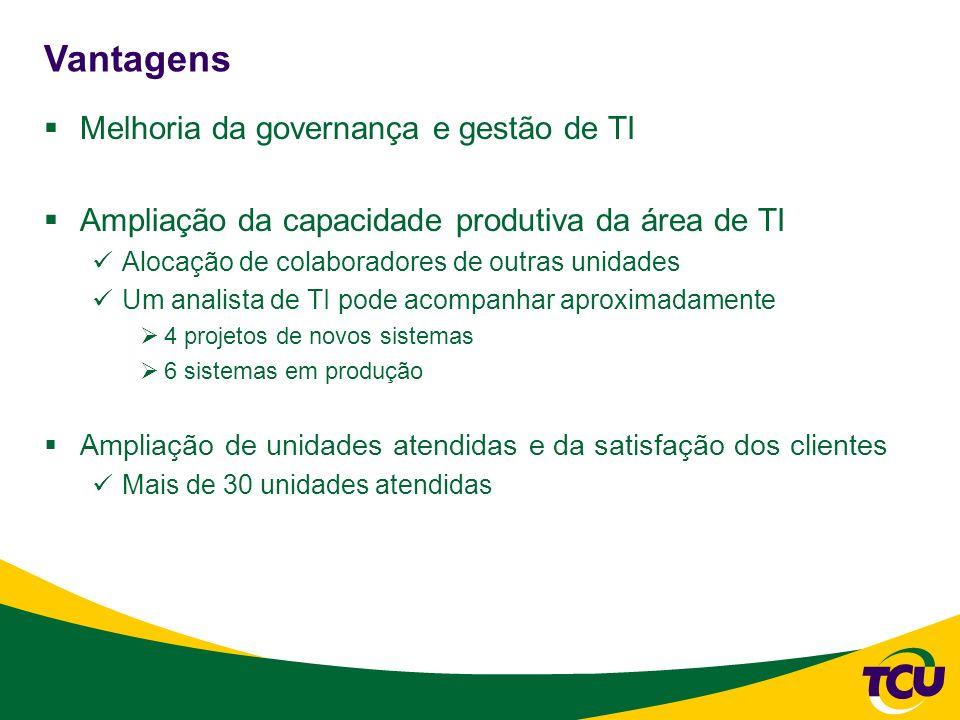 Vantagens Melhoria da governança e gestão de TI Ampliação da capacidade produtiva da área de TI Alocação de colaboradores de outras unidades Um analis